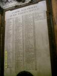 Ватикан. Собор Святого Петра. На стене выбит список всех Римских Пап, до Иоанна Павла 2