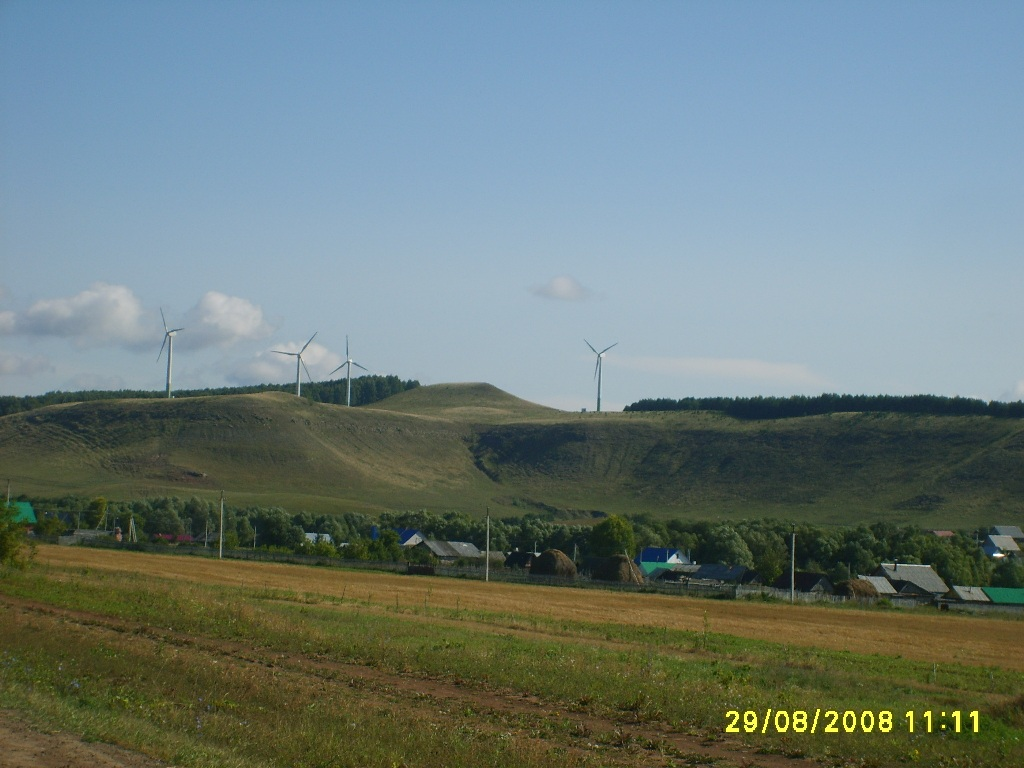 Ветряная станция